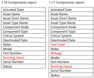 Reports_Components_fieldlabels_1.16_1.17.png