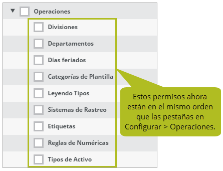 SetupUsersRoles_Permissions_OperationsGroup_1.17_ES.png