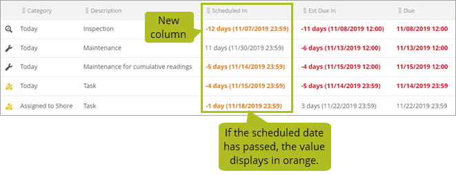 ObLogs_ScheduledIn_column_1.18.png